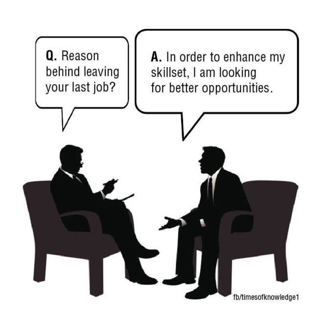 Job Interview Questions And Their Clever Answers